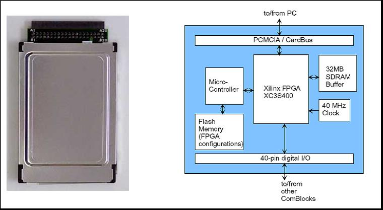 Switch controller and its block diagram